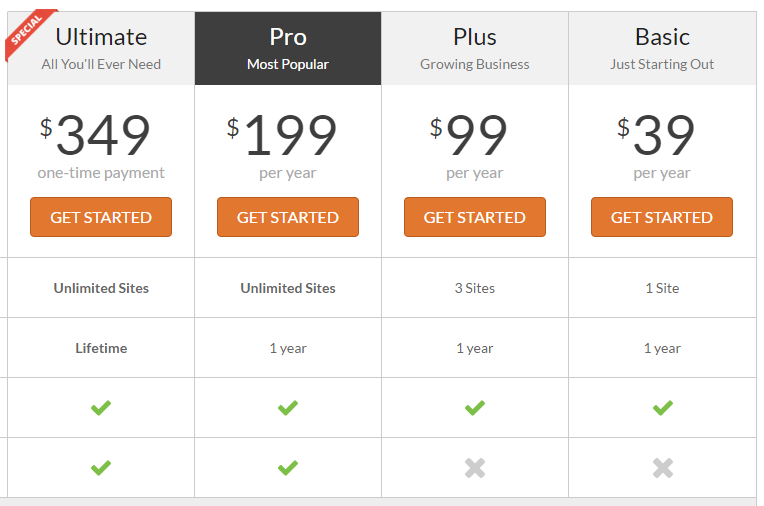 WPForms fiyat listesi